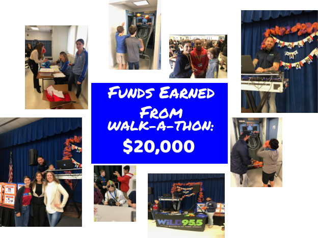 Walk-A-Thon Funds Raised